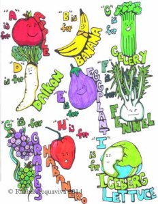 The ABCs Of Produce